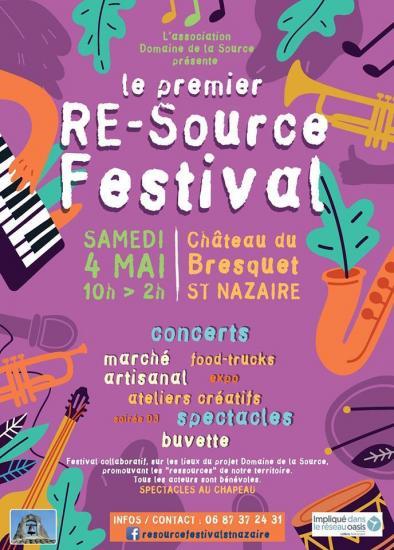 Re source